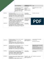 Programa Psicopatologia.docx