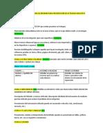 Modelo de Estructura de Informe Para Presentación de Actividad Aplicativa (1)