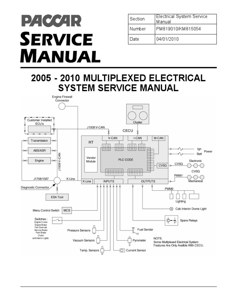 PaccarServiceManual2005_2010 | Instrumentation | Troubleshooting