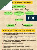 mapa conceptual.ppt