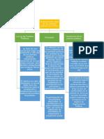 Ordenamiento Legal de Los Partidos Politicos en El Peru
