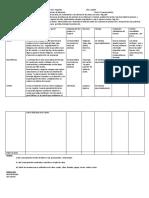 Plan de Clase 2015 (2)