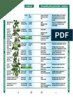 Tehnologie Bayer Pomi Fructiferi Semintoase