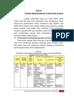 Renstra Dinas PU Jatim 2015 - 2019 BAB 3