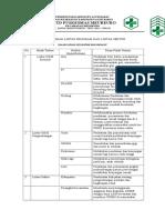 Uraian Peran Lintas Program Dan Lintas Sektor (1)