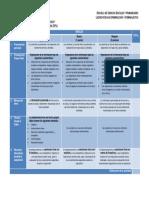 1. Rúbrica de exposición PDH.pdf