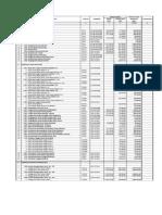 Satuan Pekerjaan Kota Merauke.pdf