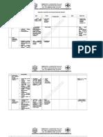 4.1.1.EP.4 . Rencana Kegiatan Program Yang Ditetapkan Oleh Kepala Puskesmas POA