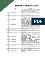 Daftar Isi - Peraturan Menteri Esdm