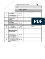 02 Standard Auditing Checklist