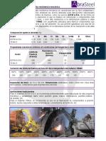 Aceros Estructurales de Alta Resistencia Mecanica-1