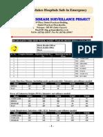 P-Form Weekly Idsp Alert - Week 06 BANASKANTHA PALANPUR
