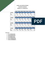 Jadwal Jaga Dokter Internsip Terbaru Sept Okt