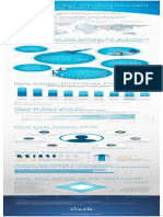 Data Center Professionals Infographic