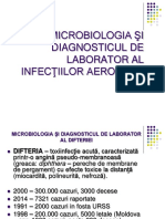 Infectii aerogene