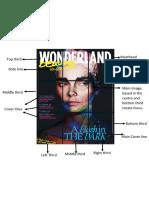 mmagazine cover analysis