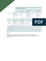 Postherpetic Neuralgia Medication