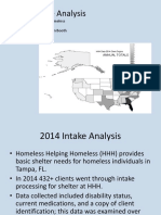 PowerPoint GIS Analysis of the 2014 Intakes at Homeless Helping Homeless,Tampa, Florida
