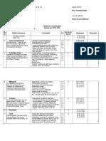 Planificare calendaristică clasa a vii-a scrapbook.doc