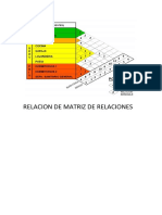 Relacion de Matrices