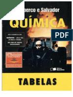 Tabelas - Usberco e Salvador.pdf