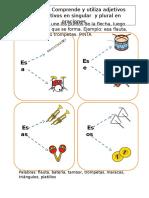 Adjetivos Demostrativos Singular y Plural