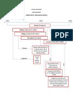 CLINICAL PSYCHOLOGY.docx