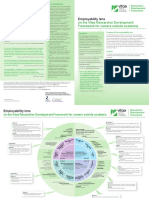 Employability Lens Vitae Researcher Development Framework RDF May 2012