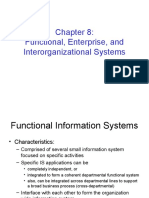 Functional, Enterprise, And Inter Organizational Systems