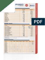 Nutritional Suplements (Merck)
