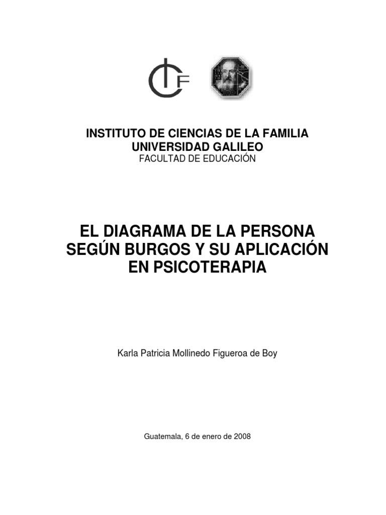 152894220 El Diagrama de La Persona Segun Burgos y Su Aplicacion en ...