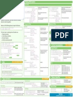 Python Seaborn Cheat Sheet | Scatter Plot | Regression Analysis