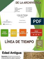 Copia de LINEA DE TIEMPO.ppt