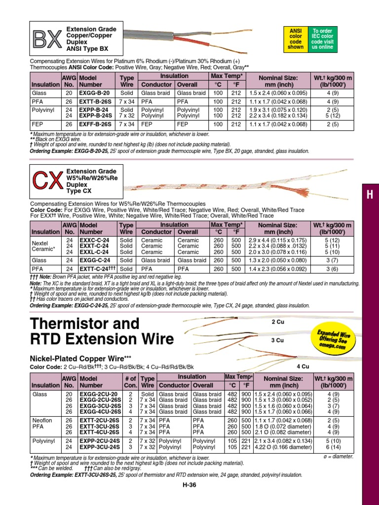 Outstanding 3 Wire Rtd Color Code Sketch - Simple Wiring Diagram ...
