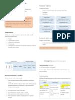 1. Fuentes y Periodización - Material
