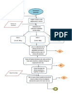diagrama-de-flujo-4-farma
