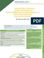 Síntesis Propuesta CCNP y Aportes CCLIPA