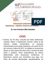 Disfunciones Endocrinas Eje Hipotalamo - Hipofisis
