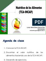 Uso de Las TCA