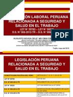 01. LEGISLACIÓN PERUANA DE SST.pdf