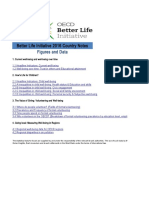 Better Life Initiative 2016 Country Notes Data