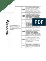 sistemas operativos y sus caracteristicas. actividad 1.docx