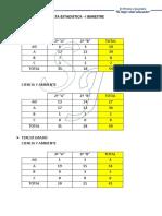 data estadistica 2 grado.pdf