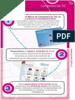 Competencias TIC en Docentes y Directivos