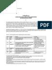 Poročilo_tisk in Distribucija Obvestil Volilvcem_