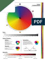 circulo_cromatico.pdf