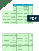 PDF Areas Preservadas