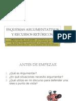 Esquemas y Recursos Argumentativos