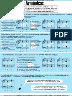 0206lascadenciasarmonicas.pdf