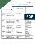 PMP Processwise ITTOs.pdf